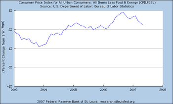 2007-07-16-inflationcore.png