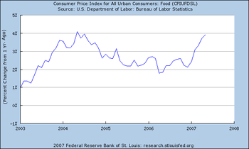 2007-07-16-inflationfood.png