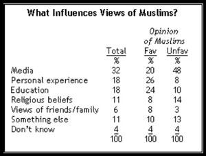 2007-10-11-muslimviewskajd.jpg