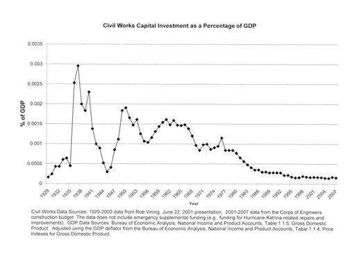 2008-06-11-chart.jpg