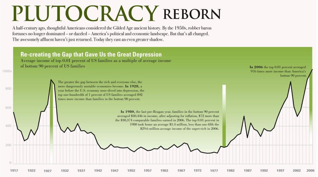 2008-09-17-Plutocracy_graphic.jpg