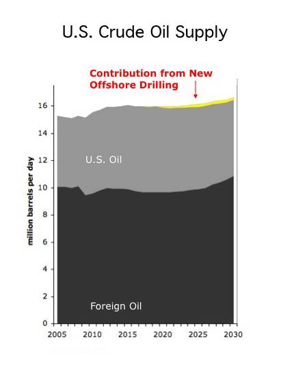 2008-09-18-oilgraphic.jpg