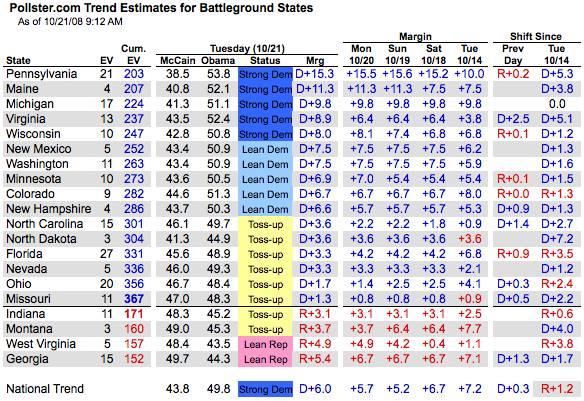 2008-10-21-pollster.jpg