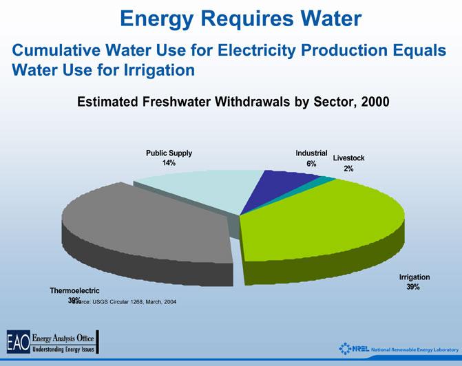 2008-10-21-water_energy3.jpg