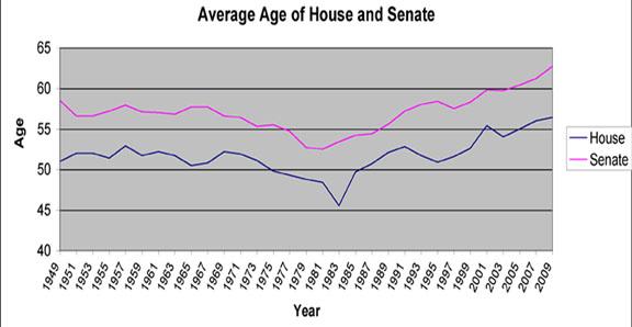 2008-11-12-averageage5.jpg