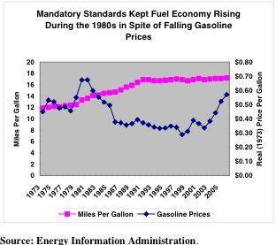2008-12-02-Graph1.jpg