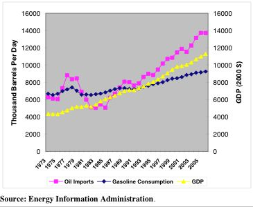 2008-12-02-graph2.jpg