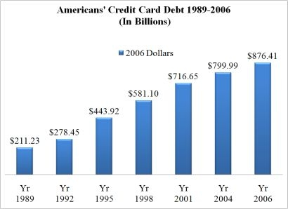2008-12-15-credit_card_debt.jpg