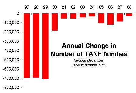 2008-12-17-tanf.jpg