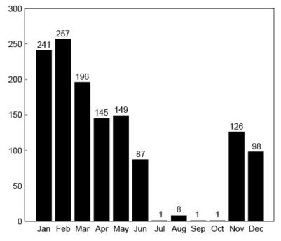 2009-01-06-chart1.jpg
