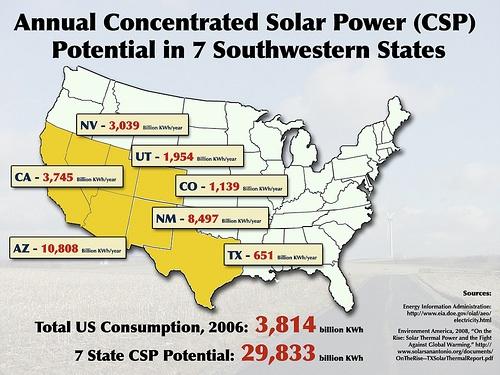 2009-01-15-solarpotential.jpg