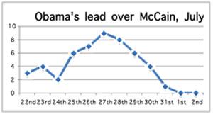 2009-02-09-lead.jpg