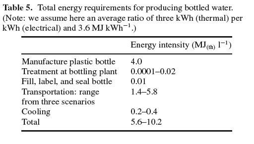 2009-02-25-waterenergy.png