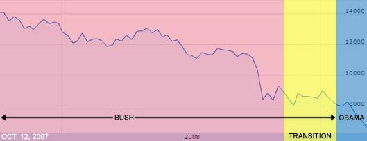 2009-03-11-market_blame2.jpg