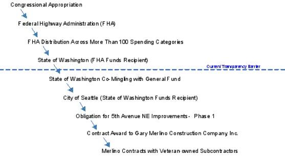 2009-04-08-Spending.jpg
