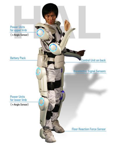 2009-04-13-robotsuit.jpg