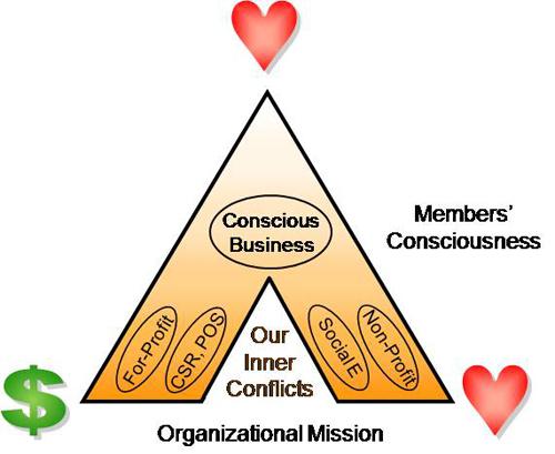 2009-04-21-consciousbusiness-consciousbusiness.jpg