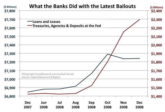 2009-07-10-banksmoney.jpg