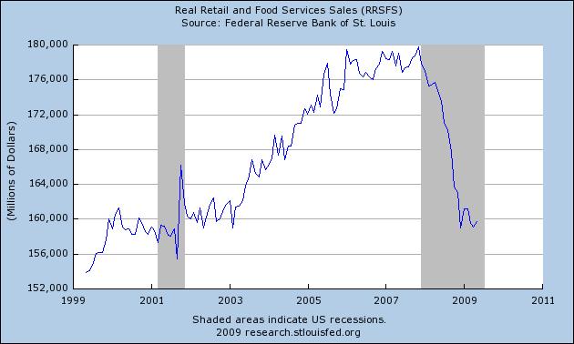 2009-07-10-retail.png