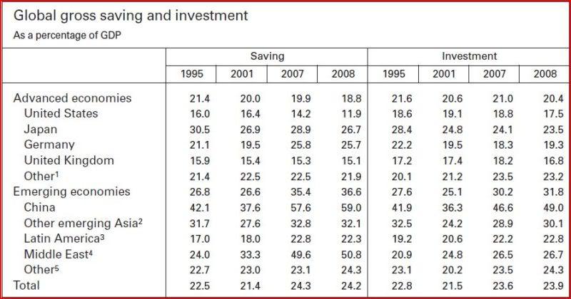 2009-07-10-savings.jpg