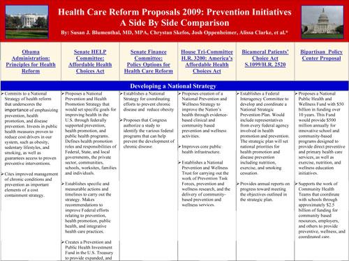 2009-07-21-Prevention_in_Health_Care_Reform_FINAL_July_20_2009_Final_Huff_PostJuly_201.jpg