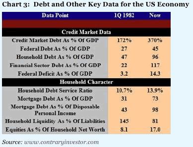 2009-07-24-debt1.png