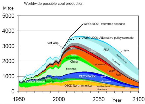 2009-07-28-20090728ewgglobalcoalreserves.jpg
