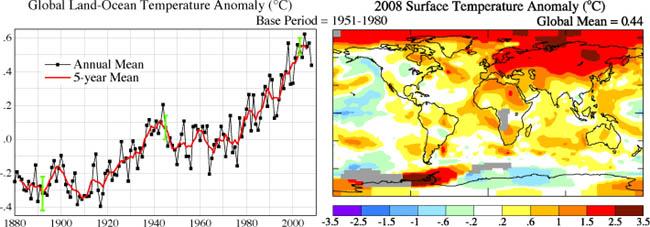 2009-07-28-globaltemps2008.jpg