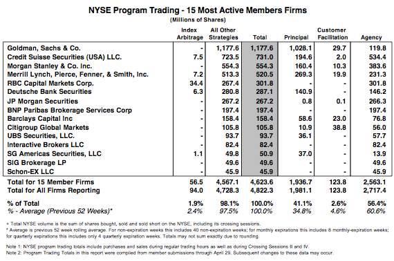 2009-08-07-NYSEprogramApril20b.jpg