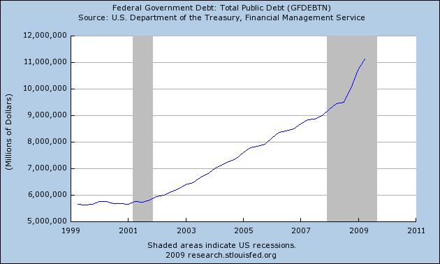 2009-08-26-feddebt.png