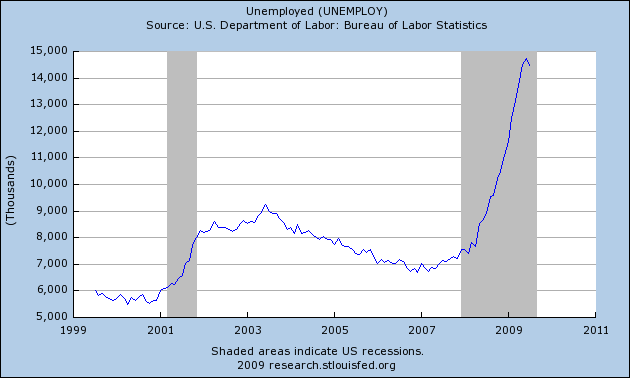 2009-08-26-unemploy.png