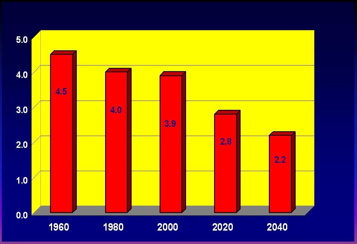 2009-09-09-Medicareworkerstrain.jpg