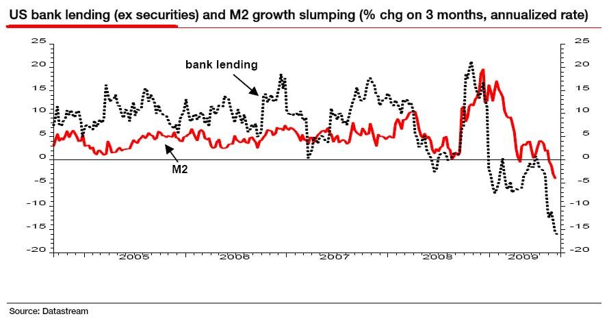 2009-09-19-banklending.jpg