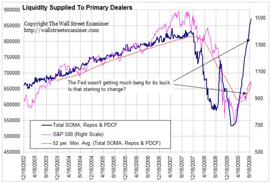 2009-09-19-liquidity.png