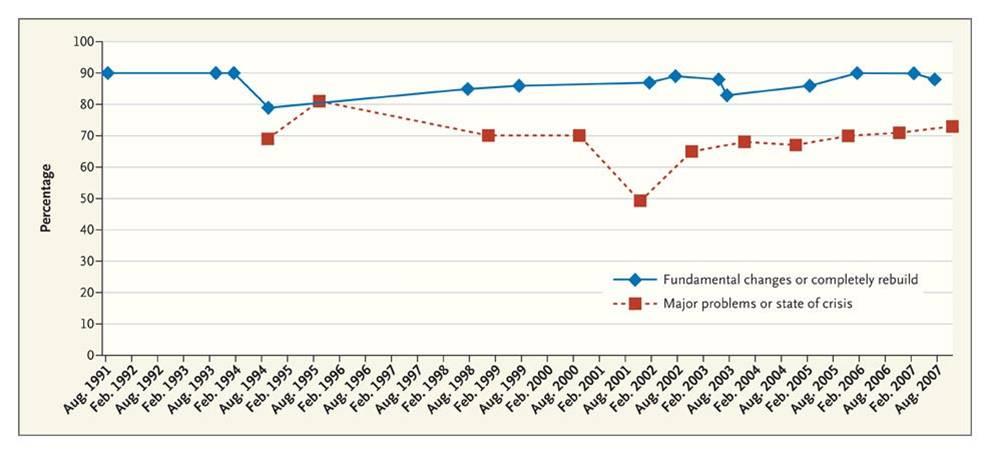 2009-09-28-healthcarecrisis.jpg