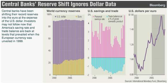 2009-10-13-dollarshift.jpg