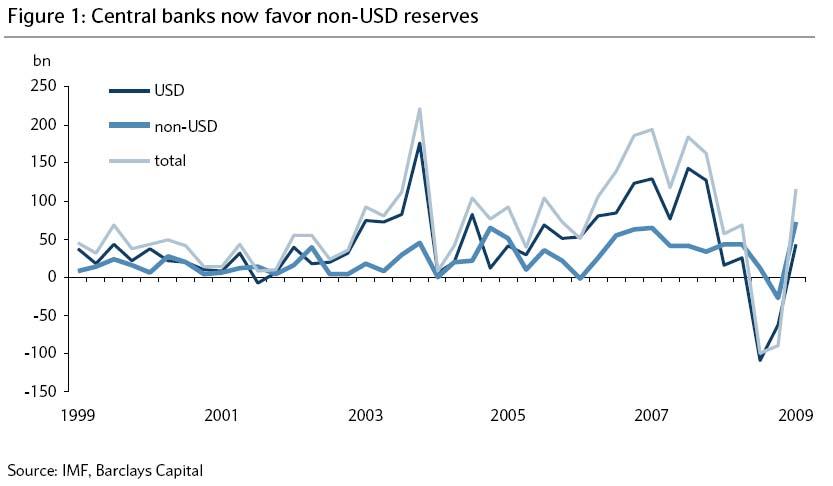 2009-10-13-reserves.jpg