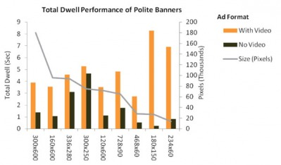 2009-10-19-chart2blog.jpg