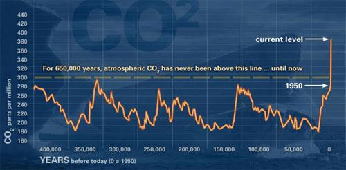 2009-10-26-CO21.jpg