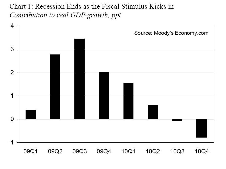 2009-11-02-stimulus.jpg
