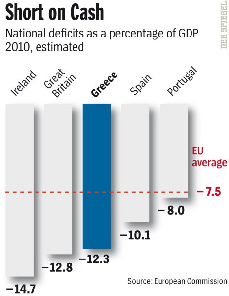 2010-02-07-deficits.jpg