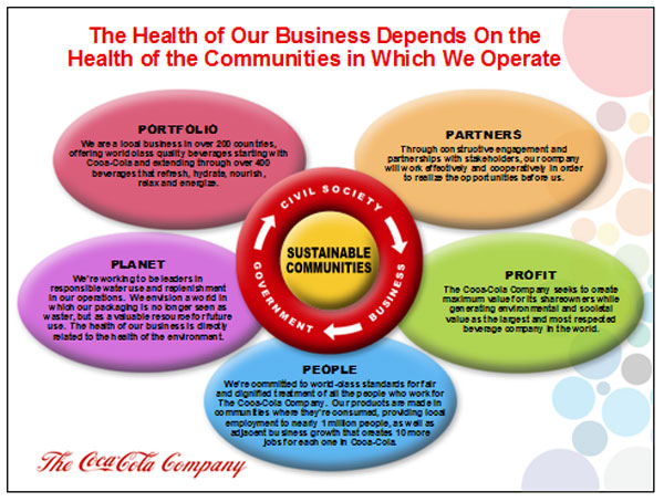 2010-02-21-0816coke_safe_water_graphic.jpg