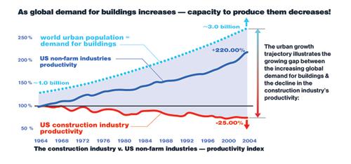 2010-02-26-Productivityopt.jpg