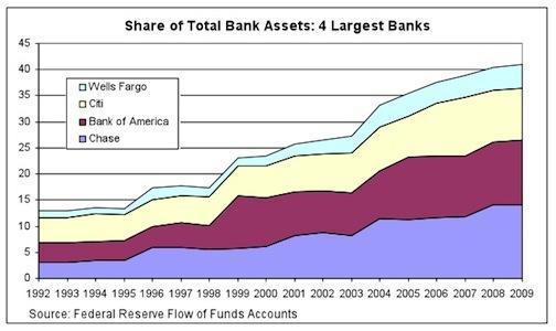 2010-03-23-wraybank1.jpg