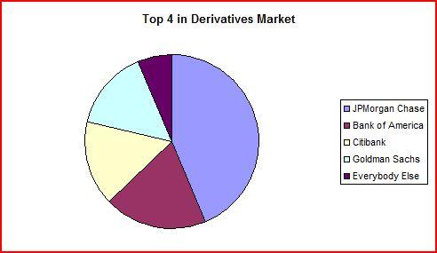 Best shares derivative trading platform