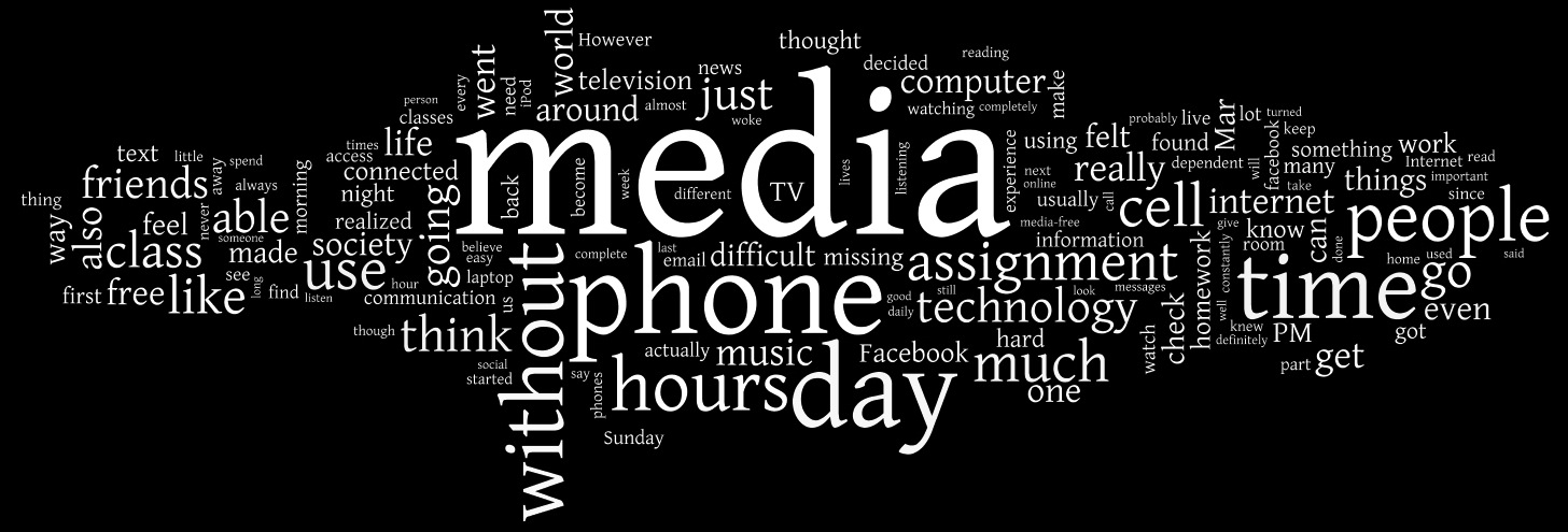 2010-04-21-wordle2for110k.jpg