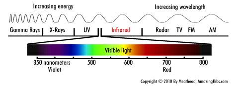 2010-04-23-spectrum.jpg