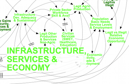 2010-04-28-COINinfrastructure.png