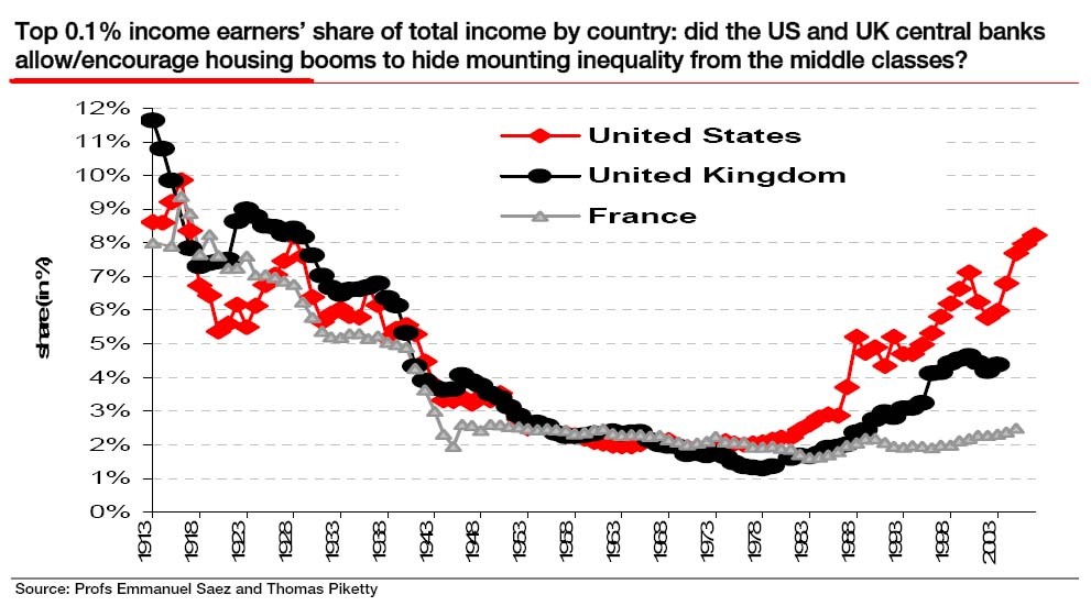 2010-05-08-inequality.jpg