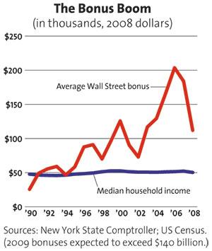 2010-05-08-moralbankruptcy.jpg